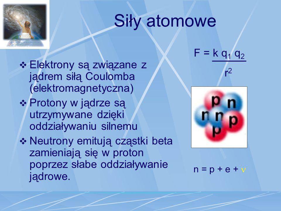 Siły atomowe Elektrony są związane z jądrem siłą Coulomba (elektromagnetyczna) Protony w jądrze są utrzymywane dzięki oddziaływaniu silnemu Neutrony e