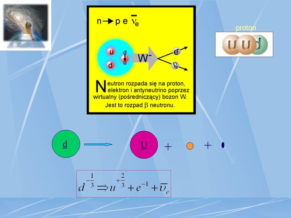 Ud + + proton