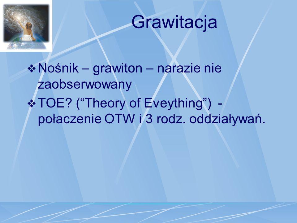 Grawitacja Nośnik – grawiton – narazie nie zaobserwowany TOE? (Theory of Eveything) - połaczenie OTW i 3 rodz. oddziaływań.