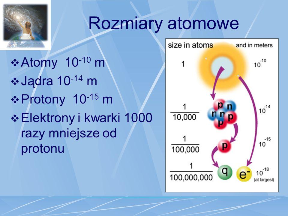 Kwark emituje gluon Ładunek kolorowy jest zachowany Gdy czerwony kwark emituje czerwony/anty- niebieski gluon staje się kwarkiem niebieskim