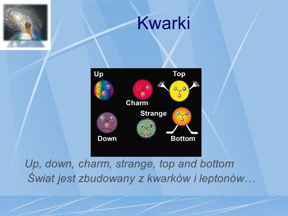 Kwarki Up, down, charm, strange, top and bottom Świat jest zbudowany z kwarków i leptonów…