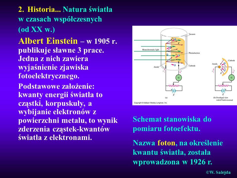 2. Historia... Natura światła w czasach współczesnych (od XX w.) Albert Einstein – w 1905 r. publikuje sławne 3 prace. Jedna z nich zawiera wyjaśnieni
