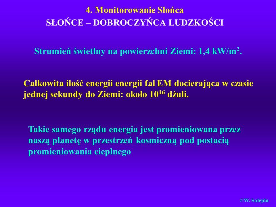 4. Monitorowanie Słońca SŁOŃCE – DOBROCZYŃCA LUDZKOŚCI Strumień świetlny na powierzchni Ziemi: 1,4 kW/m 2. Całkowita ilość energii energii fal EM doci