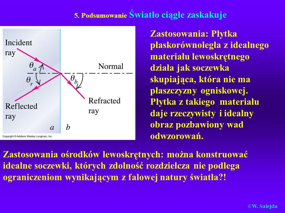 5. Podsumowanie Światło ciągle zaskakuje Zastosowania ośrodków lewoskrętnych: można konstruować idealne soczewki, których zdolność rozdzielcza nie pod