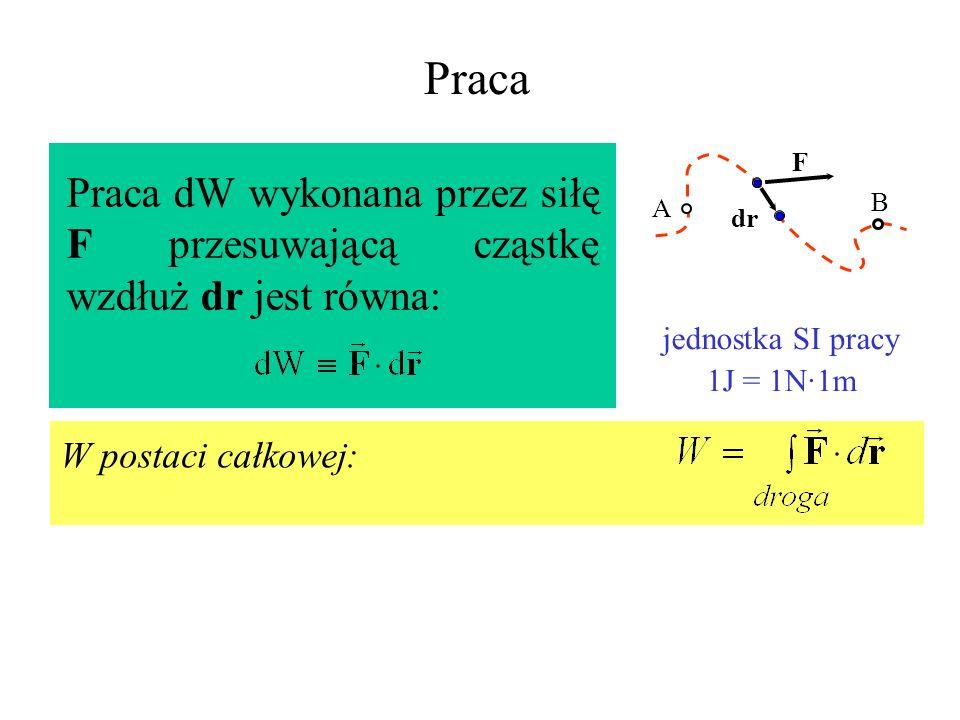 Praca Praca dW wykonana przez siłę F przesuwającą cząstkę wzdłuż dr jest równa: A B F dr jednostka SI pracy 1J = 1N·1m W postaci całkowej:
