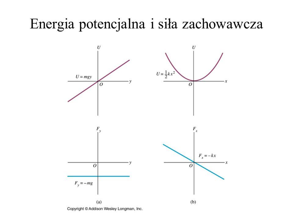 Energia potencjalna i siła zachowawcza