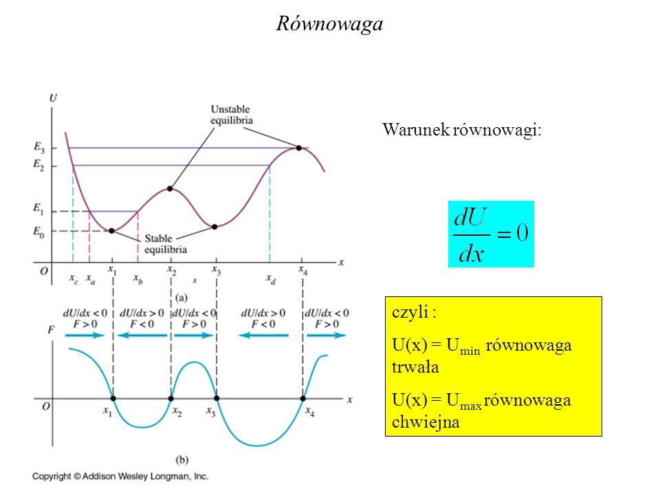 Równowaga Warunek równowagi: czyli : U(x) = U min równowaga trwała U(x) = U max równowaga chwiejna