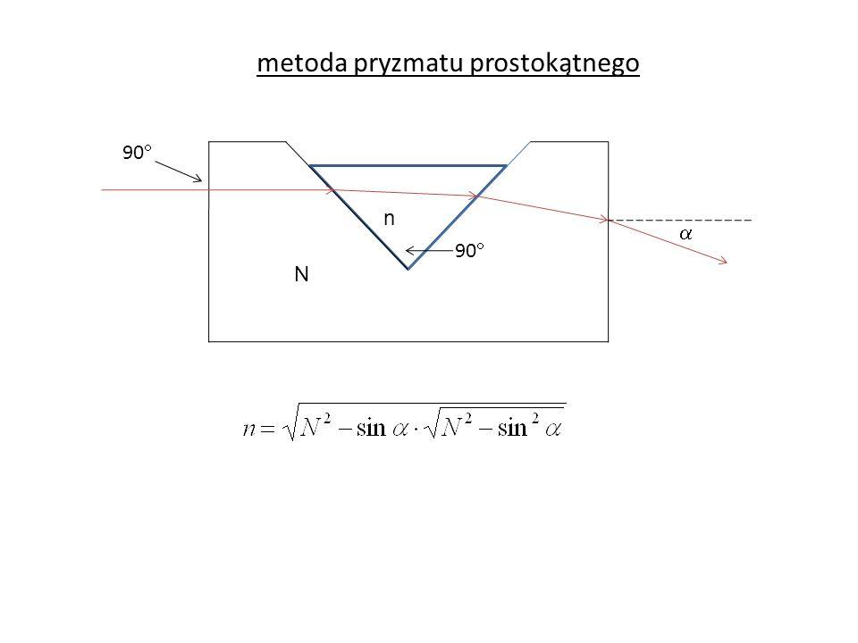 90 n N metoda pryzmatu prostokątnego 90