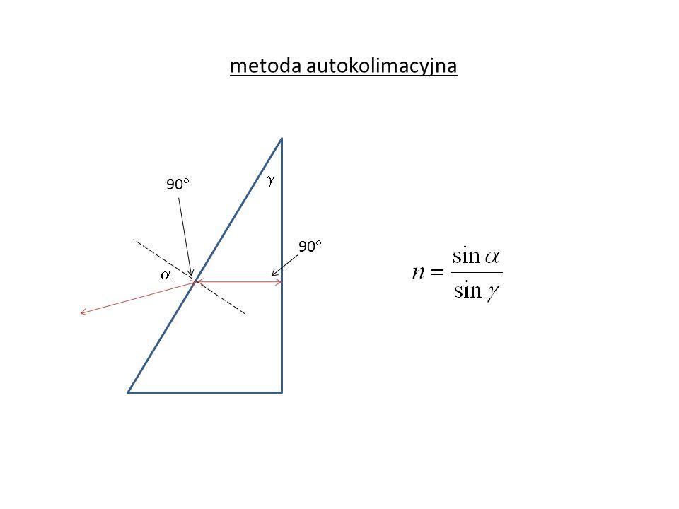 metoda autokolimacyjna 90
