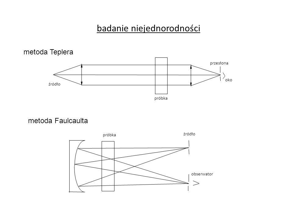 źródło kolimator próbka lunetaoko test pomiar zdolności rozdzielczej jakość szkła określa się współczynnikiem odpowiadającym stosunkowi granicznego kąta rozdzielczego, uzyskanego dla danego szkła, do teoretycznego kąta rozdzielczego 0, obliczonego na podstawie wymiarów liniowych szkła oraz dla otworu kołowego dla otworu prostokątnego Kategoria szkła wsp.