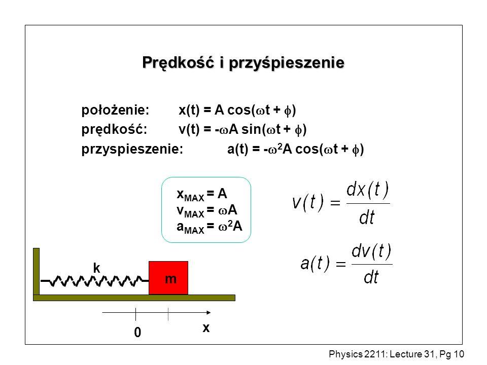 Physics 2211: Lecture 31, Pg 10 Prędkość i przyśpieszenie k x m 0 położenie: x(t) = A cos( t + ) prędkość: v(t) = - A sin( t + ) przyspieszenie: a(t)
