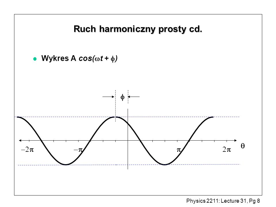 Physics 2211: Lecture 31, Pg 9 Ruch harmoniczny prosty Wykres A cos( t - /2) A = /2 = A sin( t)!