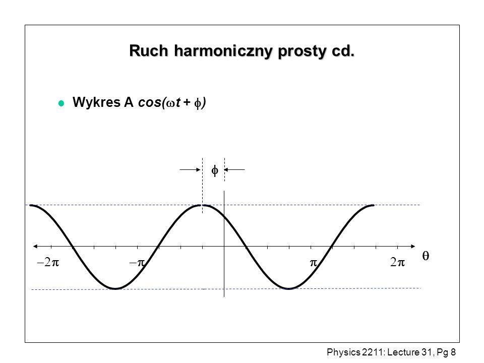 Physics 2211: Lecture 31, Pg 19 huśtawka L1L1 L2L2 f1f1 f2f2 L 2 f 1 lub T 1 > T 2.