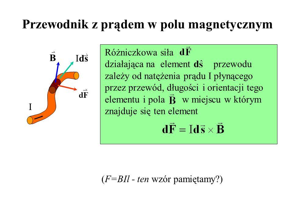 Przewodnik z prądem w polu magnetycznym I Ids B dF Różniczkowa siła działająca na element d przewodu zależy od natężenia prądu I płynącego przez przew