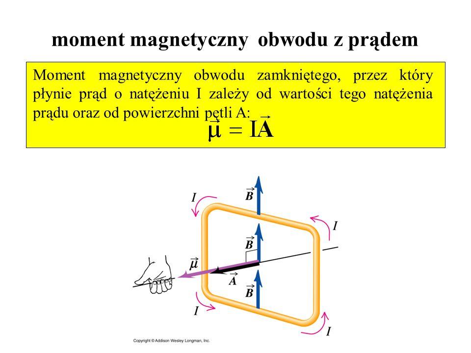 moment magnetyczny obwodu z prądem Moment magnetyczny obwodu zamkniętego, przez który płynie prąd o natężeniu I zależy od wartości tego natężenia prąd