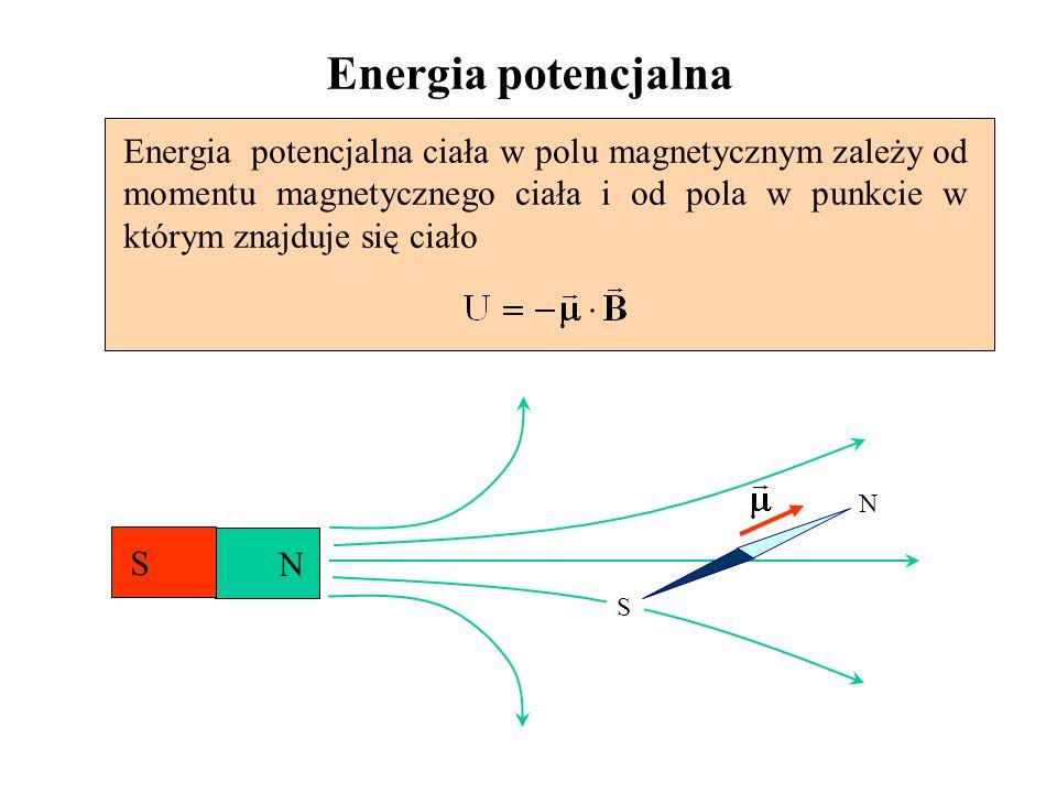 N S N S Energia potencjalna Energia potencjalna ciała w polu magnetycznym zależy od momentu magnetycznego ciała i od pola w punkcie w którym znajduje