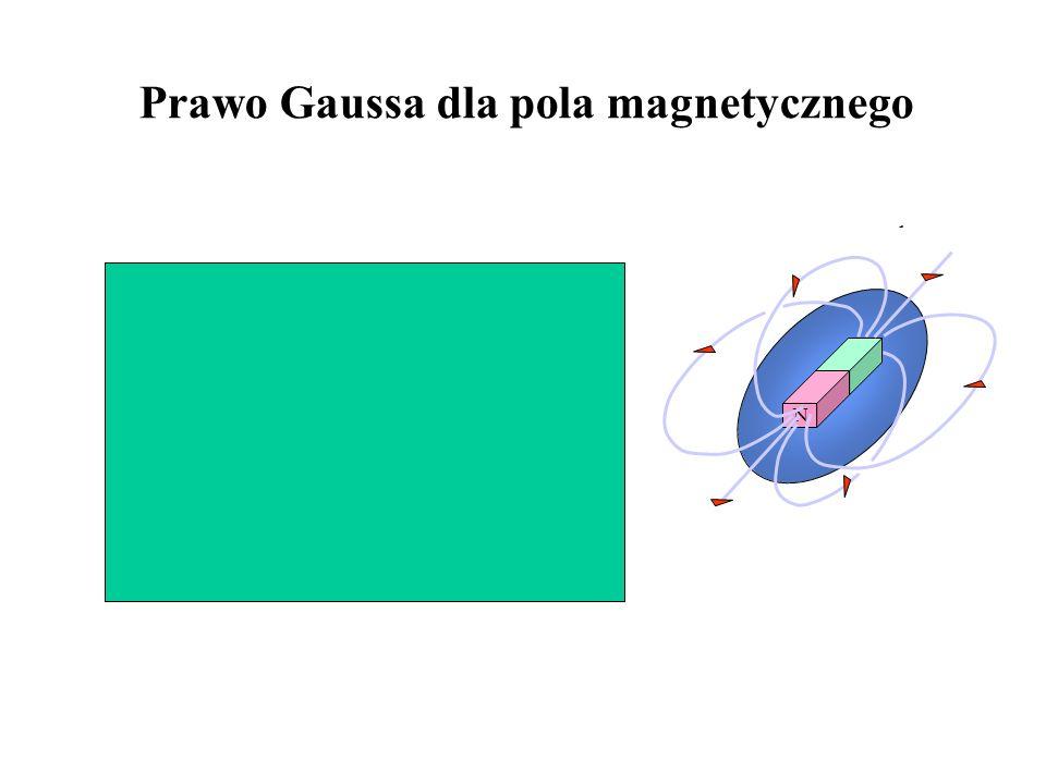 Prawo Gaussa dla pola magnetycznego Strumień pola elektrycznego przez powierzchnię zamknietą (Gaussa) jest proporcjonalny do ładunku znajdującego się