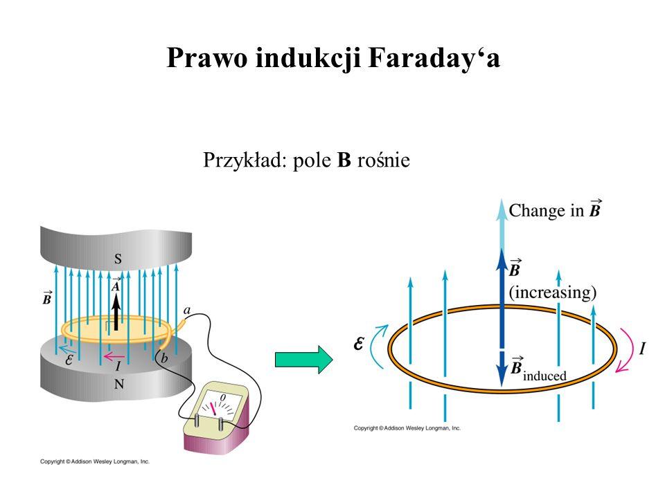 Przykład: pole B rośnie Prawo indukcji Faradaya