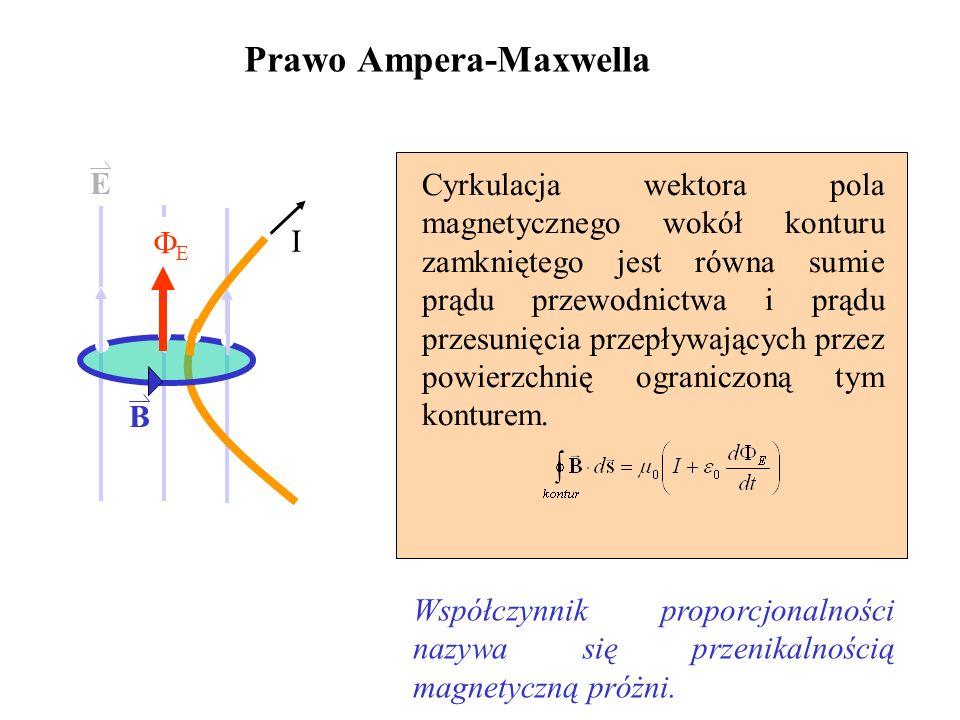 Prawo Ampera-Maxwella Cyrkulacja wektora pola magnetycznego wokół konturu zamkniętego jest równa sumie prądu przewodnictwa i prądu przesunięcia przepł