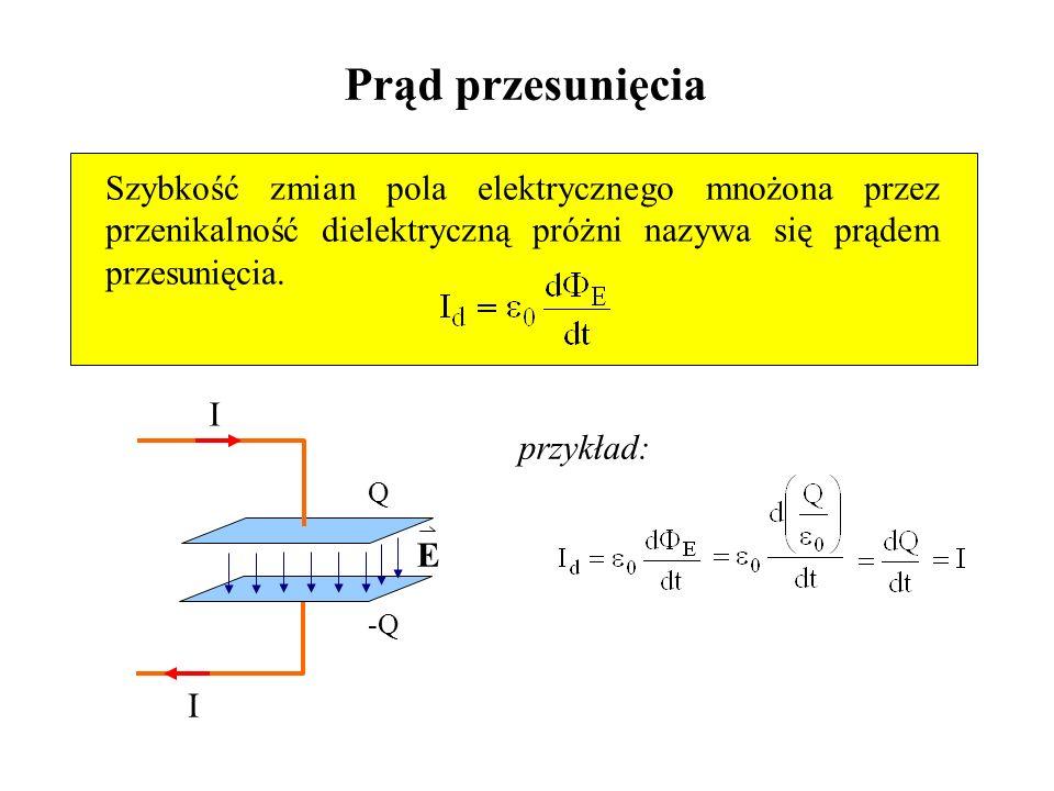 Prąd przesunięcia Szybkość zmian pola elektrycznego mnożona przez przenikalność dielektryczną próżni nazywa się prądem przesunięcia. I I Q -Q E przykł
