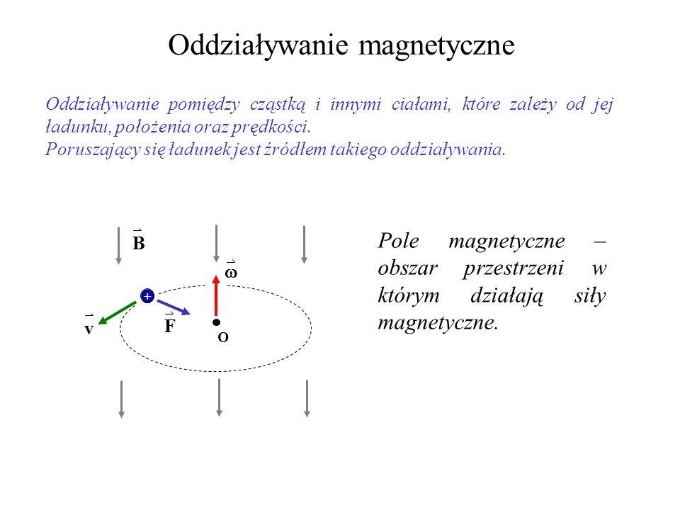 Wektor pola magnetycznego Wektor pola magnetycznego w punkcie definiuje się poprzez siłę magnetycznego oddziaływania na naładowaną cząstkę umieszczoną w tym punkcie, poruszającą się z prędkością B F + + v