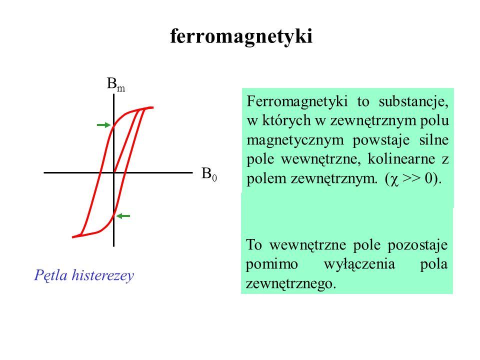 ferromagnetyki Ferromagnetyki to substancje, w których w zewnętrznym polu magnetycznym powstaje silne pole wewnętrzne, kolinearne z polem zewnętrznym.