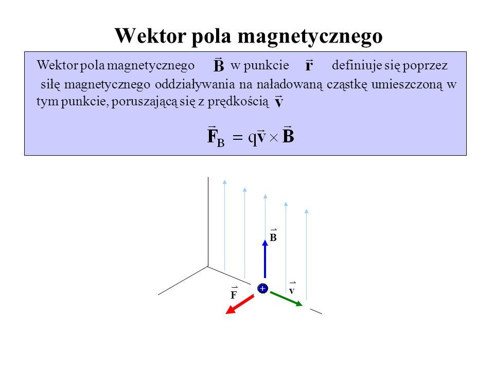 Wektor pola magnetycznego Wektor pola magnetycznego w punkcie definiuje się poprzez siłę magnetycznego oddziaływania na naładowaną cząstkę umieszczoną