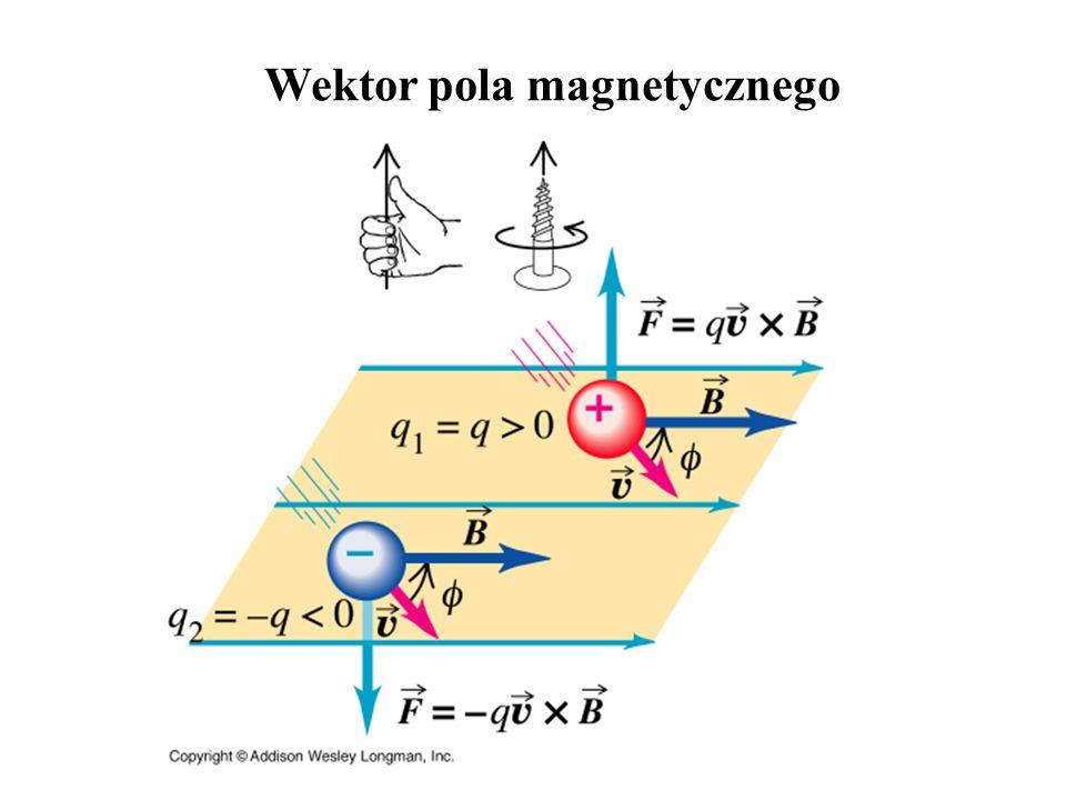 Siła Lorentza Jeśli cząstka porusza się w polu elektrycznym i magnetycznym, to siła wypadkowa zależy od obydwu pól: Przykład.