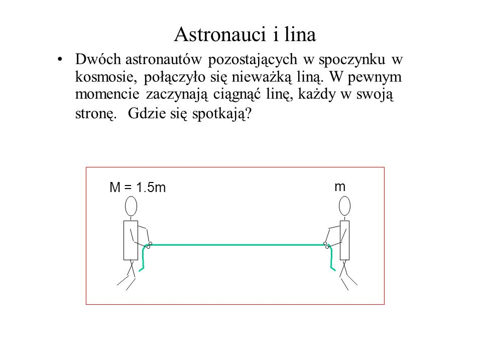 Astronauci i lina Dwóch astronautów pozostających w spoczynku w kosmosie, połączyło się nieważką liną. W pewnym momencie zaczynają ciągnąć linę, każdy