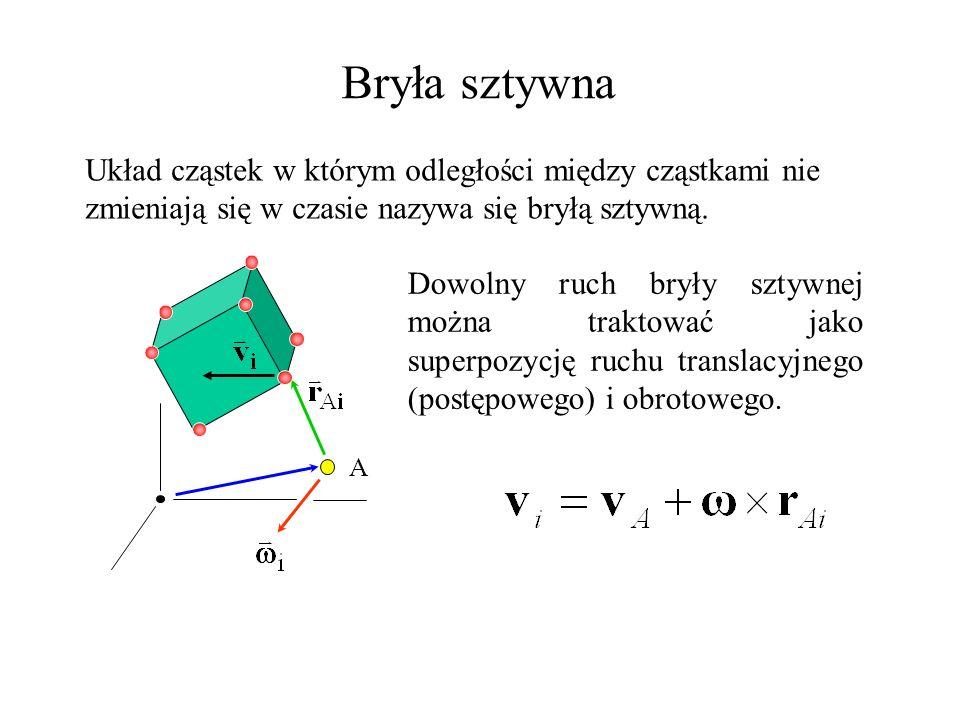 Bryła sztywna Układ cząstek w którym odległości między cząstkami nie zmieniają się w czasie nazywa się bryłą sztywną. A Dowolny ruch bryły sztywnej mo