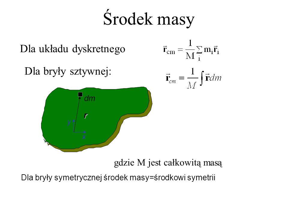 Środek masy Dla bryły sztywnej: y x dm r Dla bryły symetrycznej środek masy=środkowi symetrii Dla układu dyskretnego gdzie M jest całkowitą masą