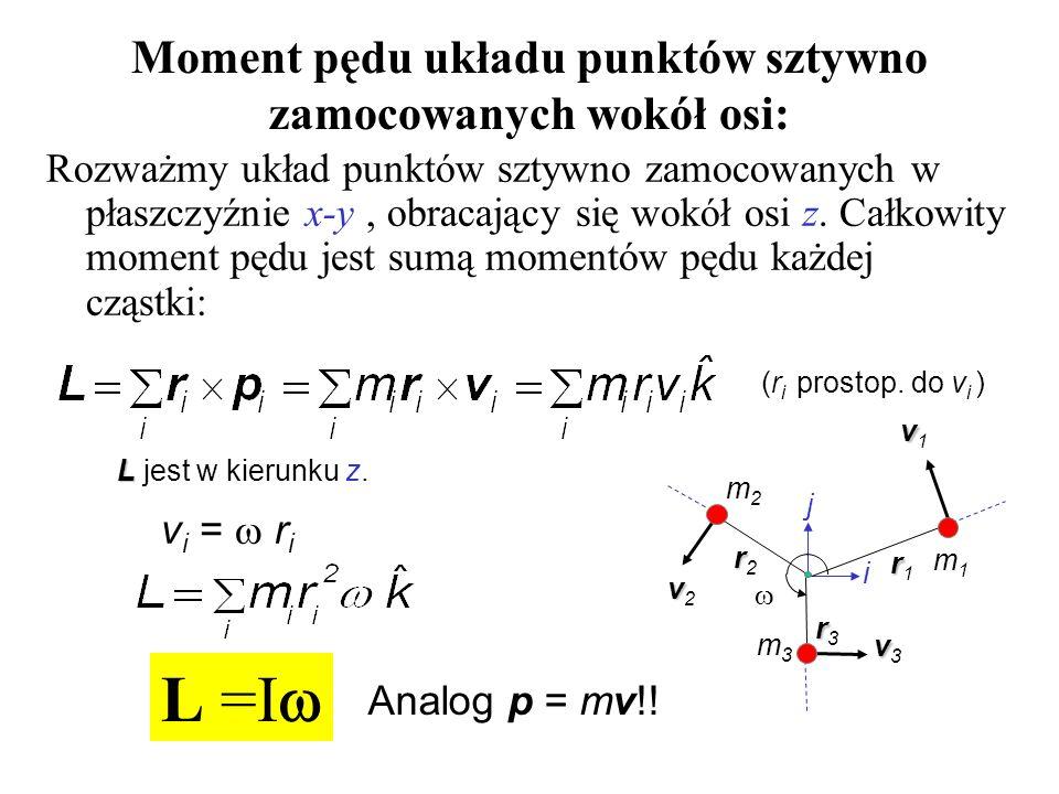 i j Moment pędu układu punktów sztywno zamocowanych wokół osi: Rozważmy układ punktów sztywno zamocowanych w płaszczyźnie x-y, obracający się wokół os