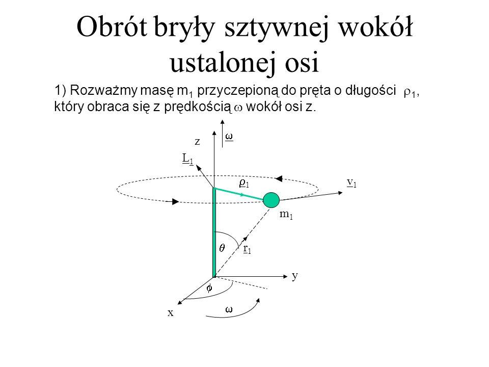 Obrót bryły sztywnej wokół ustalonej osi m1m1 1 y x z r1r1 v1v1 L1L1 1) Rozważmy masę m 1 przyczepioną do pręta o długości 1, który obraca się z prędk