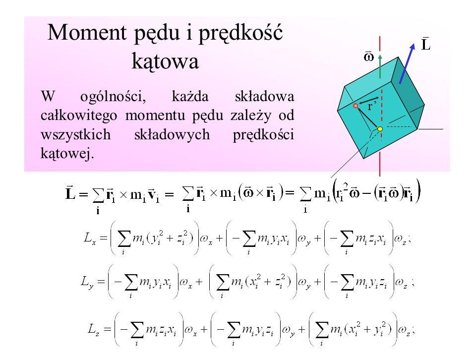 Moment pędu i prędkość kątowa W ogólności, każda składowa całkowitego momentu pędu zależy od wszystkich składowych prędkości kątowej. r