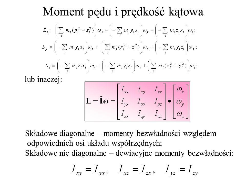 Moment pędu i prędkość kątowa lub inaczej: Składowe diagonalne – momenty bezwładności względem odpowiednich osi układu współrzędnych; Składowe nie dia