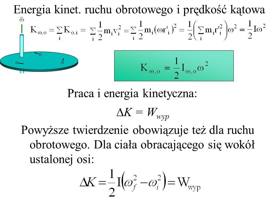 Energia kinet. ruchu obrotowego i prędkość kątowa Praca i energia kinetyczna: K = W wyp Powyższe twierdzenie obowiązuje też dla ruchu obrotowego. Dla
