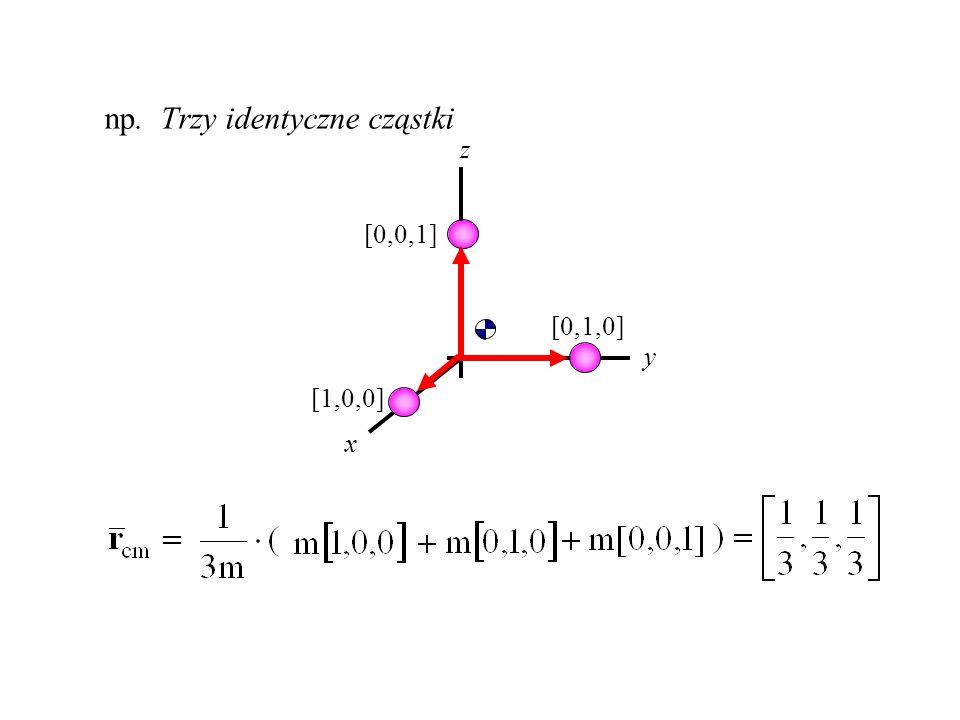 np. Moment bezwładności jednorodnego pręta 0 L y dx x L Obrót wokół końca Obrót wokół środka