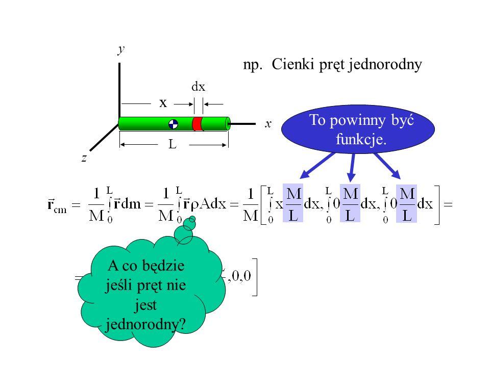 twierdzenia x dm r r Środek masy obiektu jednorodnego musi leżeć w jego środku symetrii.