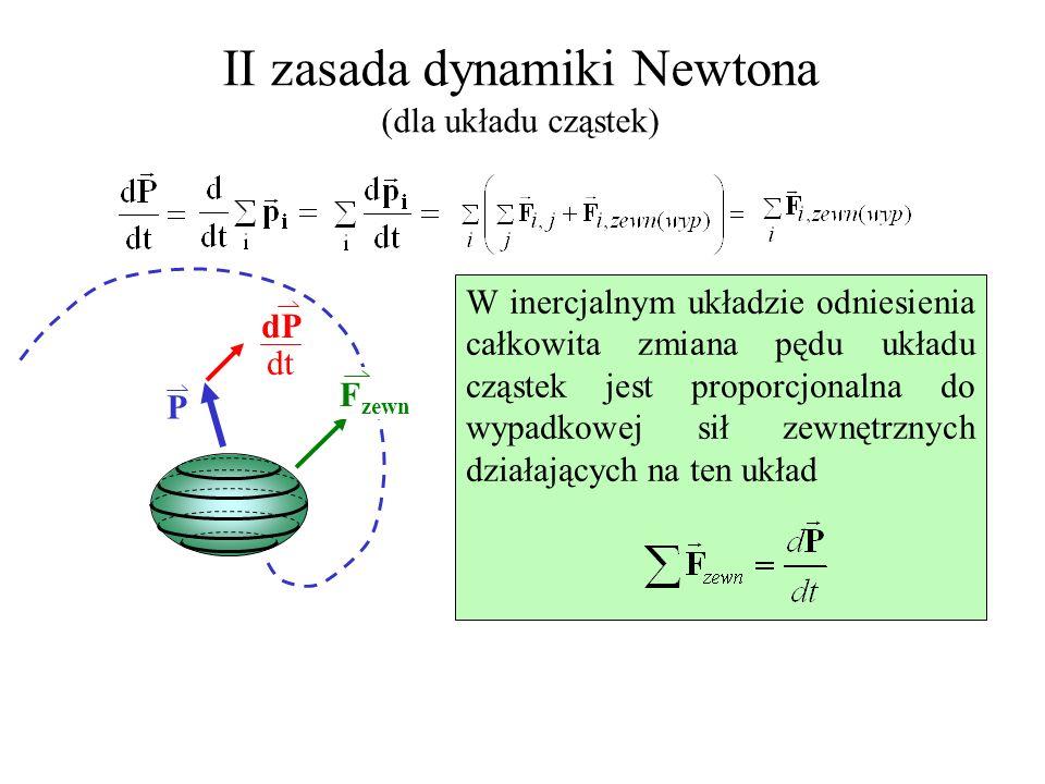II zasada dynamiki Newtona (dla układu cząstek) P dP dt F zewn W inercjalnym układzie odniesienia całkowita zmiana pędu układu cząstek jest proporcjon