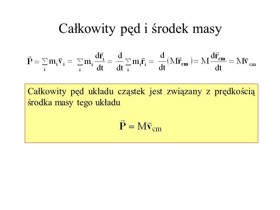 Całkowity pęd i środek masy Całkowity pęd układu cząstek jest związany z prędkością środka masy tego układu
