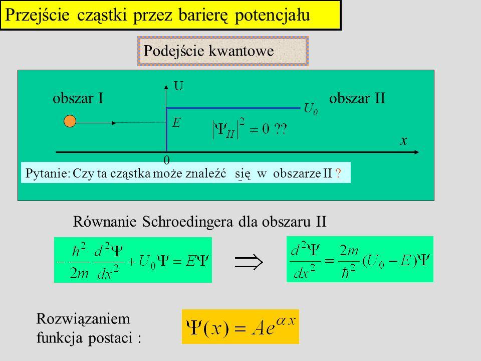 Przejście cząstki przez barierę potencjału Dwa rozwiązania: lub Warunek nakładany na funkcję falową: Rozwiązanie: Prawdopodobieństwo znalezienia cząstki w obszarze x obszaru II
