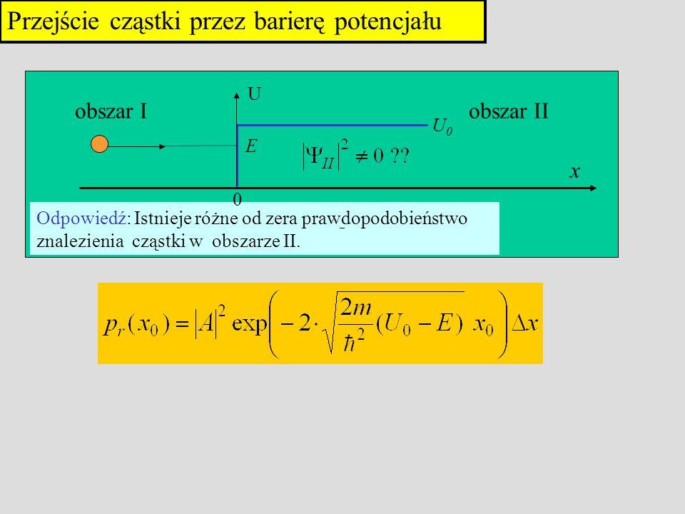 Przejście cząstki przez barierę potencjału U Odpowiedź: Istnieje różne od zera prawdopodobieństwo znalezienia cząstki w obszarze II. x E obszar Iobsza