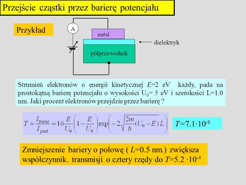 Przejście cząstki przez barierę potencjału Przykład Strumień elektronów o energii kinetycznej E=2 eV każdy, pada na prostokątną barierę potencjału o w