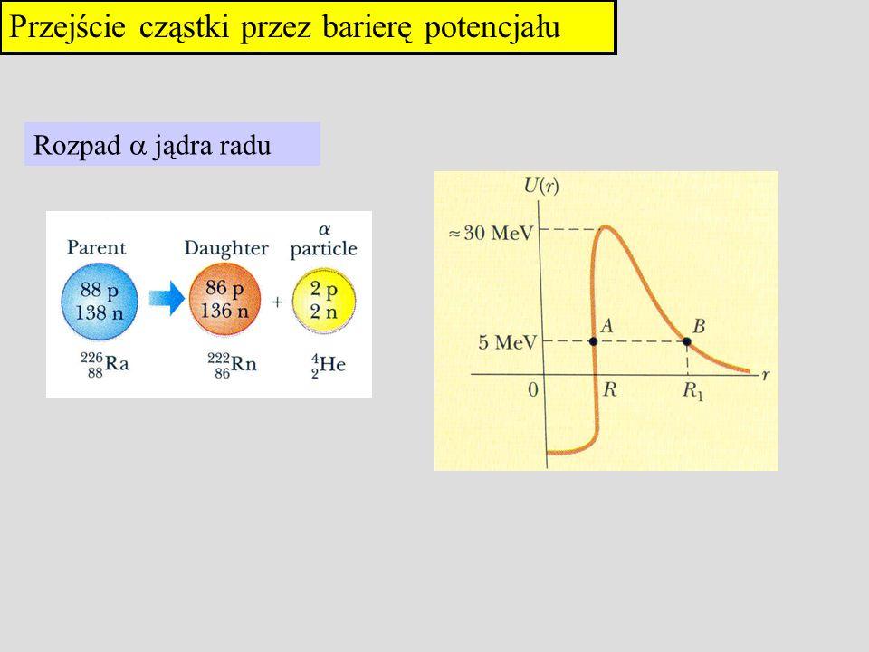 Przejście cząstki przez barierę potencjału Rozpad jądra radu