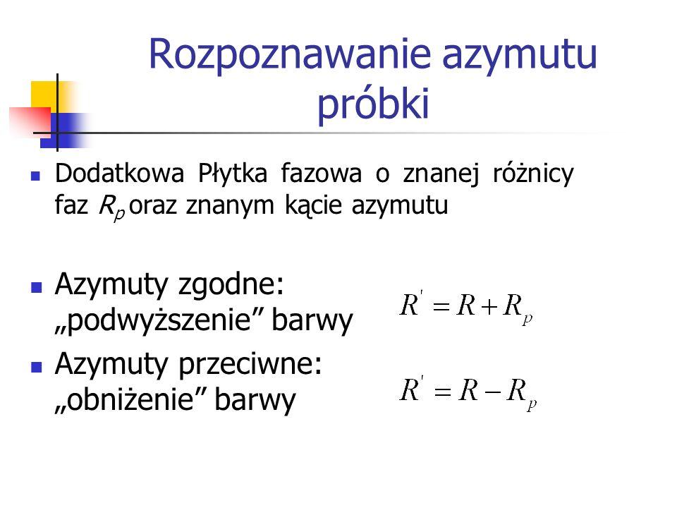 Rozpoznawanie azymutu próbki Dodatkowa Płytka fazowa o znanej różnicy faz R p oraz znanym kącie azymutu Azymuty zgodne: podwyższenie barwy Azymuty prz