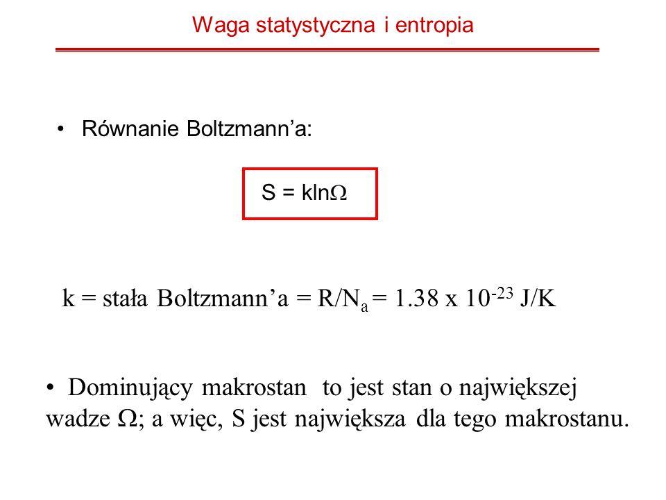 Waga statystyczna i entropia Równanie Boltzmanna: S = kln k = stała Boltzmanna = R/N a = 1.38 x 10 -23 J/K Dominujący makrostan to jest stan o najwięk