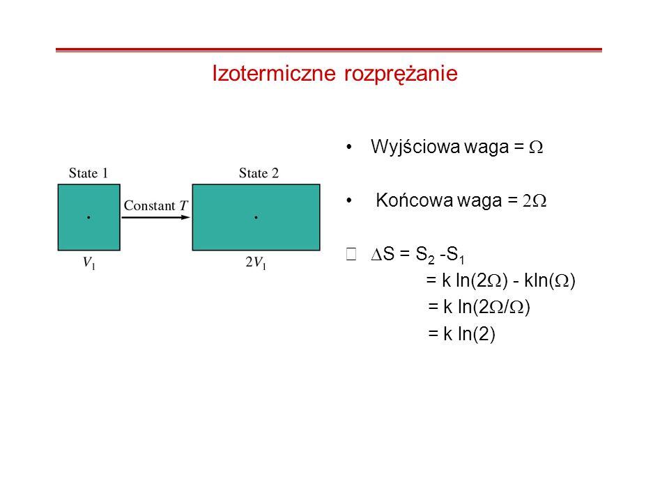 Izotermiczne rozprężanie Wyjściowa waga = Końcowa waga = S = S 2 -S 1 = k ln(2 ) - kln( ) = k ln(2 / ) = k ln(2)