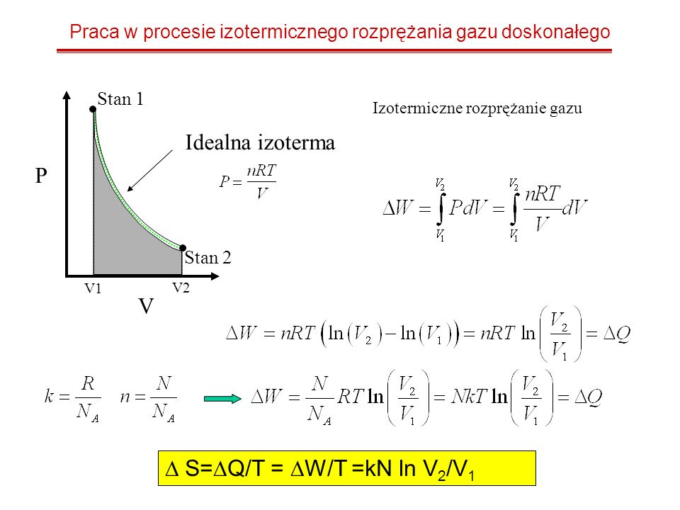 Praca w procesie izotermicznego rozprężania gazu doskonałego V Izotermiczne rozprężanie gazu Stan 1 Stan 2 P Idealna izoterma V1 V2 S= Q/T = W/T =kN l