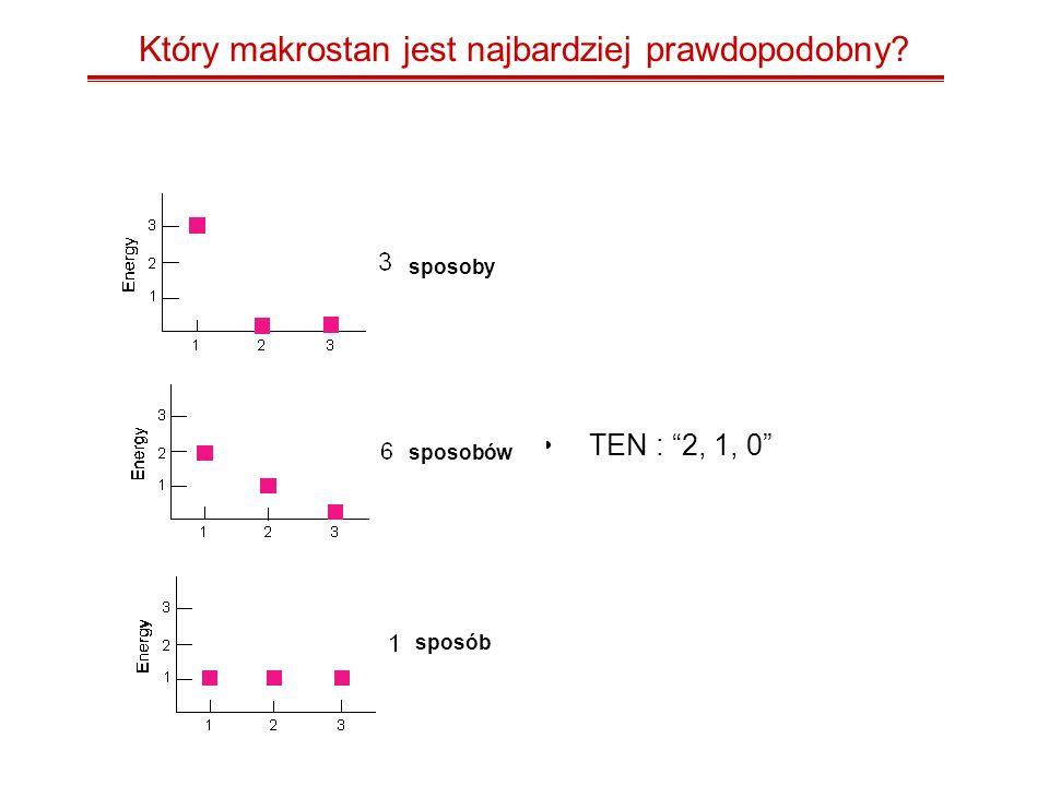 Który makrostan jest najbardziej prawdopodobny? TEN : 2, 1, 0 sposoby sposobów sposób