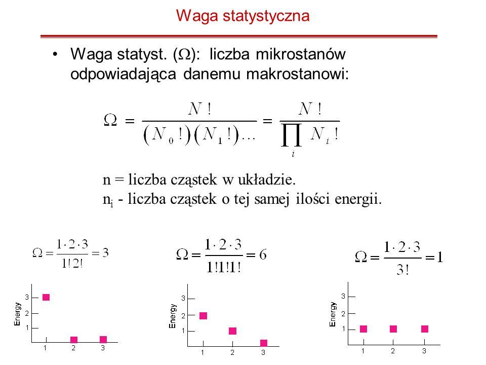 Waga statystyczna i entropia Równanie Boltzmanna: S = kln k = stała Boltzmanna = R/N a = 1.38 x 10 -23 J/K Dominujący makrostan to jest stan o największej wadze ; a więc, S jest największa dla tego makrostanu.